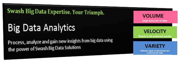 big data analytics integration company